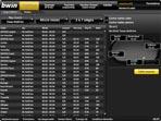 Télécharger gratuitement le logiciel BwinPoker.fr  Bwin-poker2_small